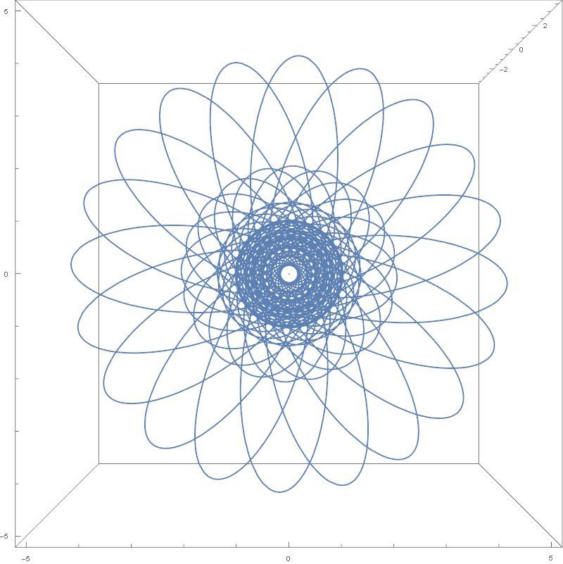 Right quaternion trajectories
