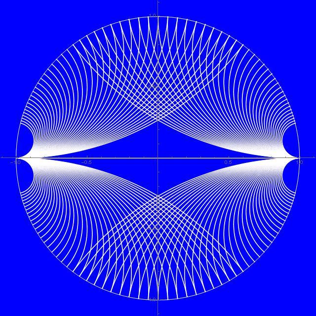Hyperbolic geometry – more parallels | Open System - Ark's blog